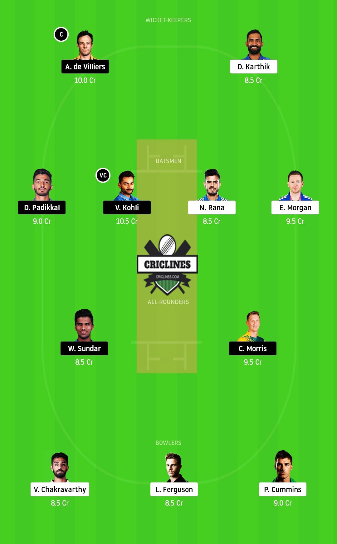 Today Match Prediction-Kolkata Knight Riders vs Royal Challengers Bangalore-IPL T20 2020-39th Match-Who Will Win