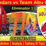 Today Match Prediction-Qalandars vs Team Abu Dhabi-T10 League-Eliminator 1-Who Will Win
