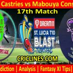 Today Match Prediction-Central Castries vs Mabouya Constrictior-St