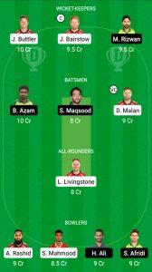 Dream11 Fantasy Team for 1st T20 match of PAK vs ENG