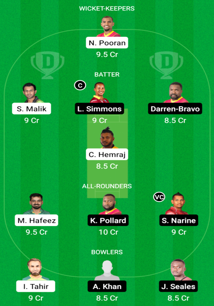 Dream 11 Predictions for Today Match CPL T20